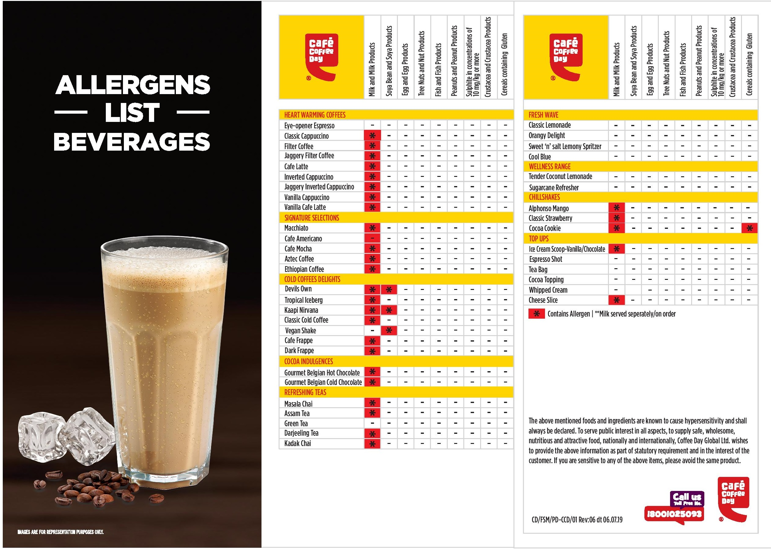 CCD Allergens list Beverage Menu