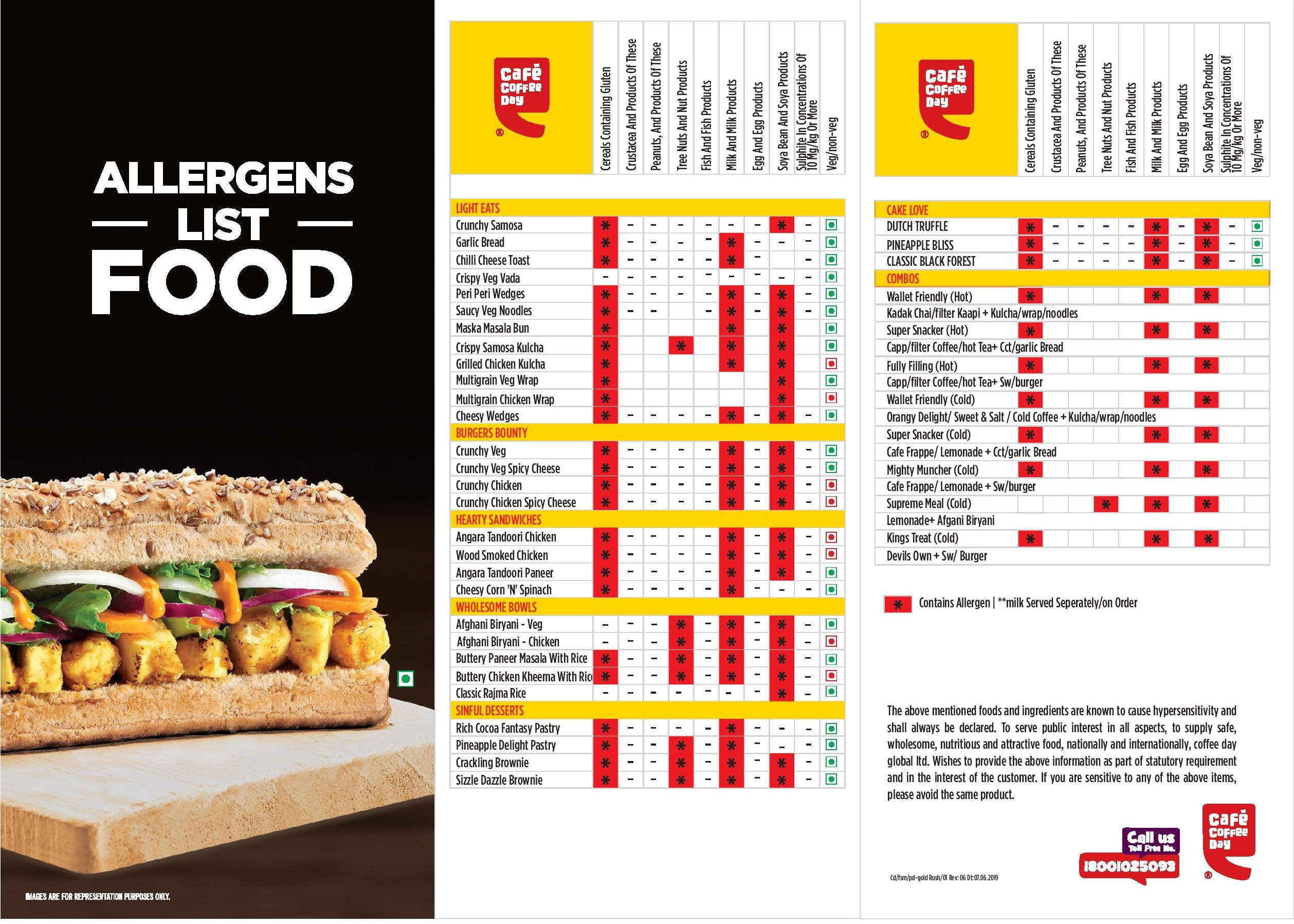 CCD Allergens list Food Menu